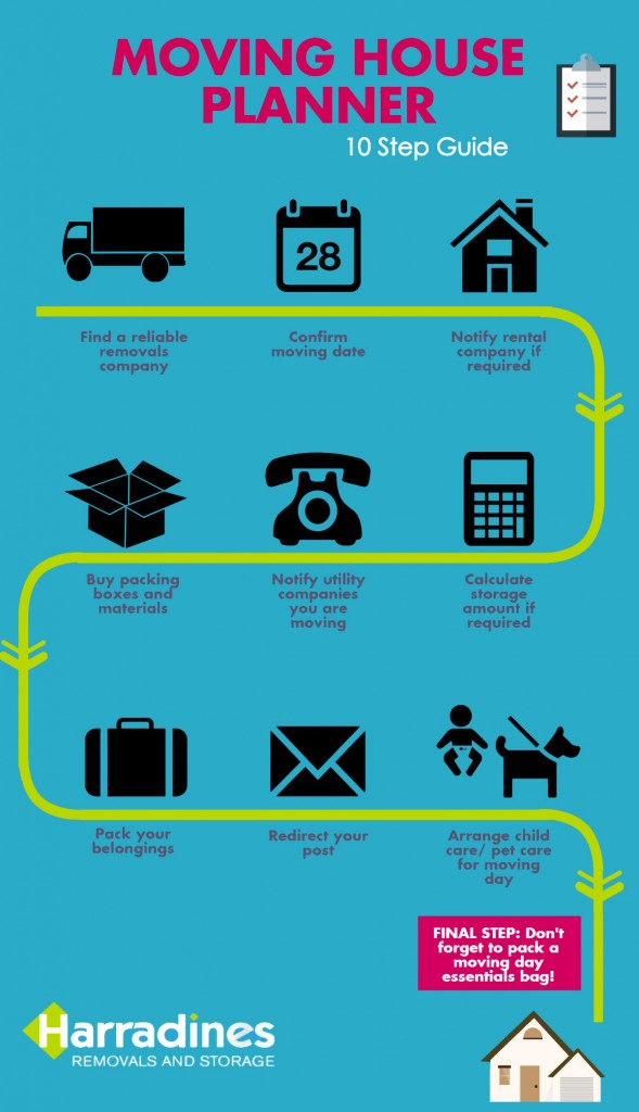 Moving House Planner [Infographic]